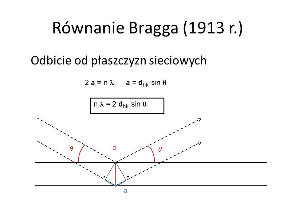 Równanie Bragga (1913 r.) Odbicie od płaszczyzn sieciowych