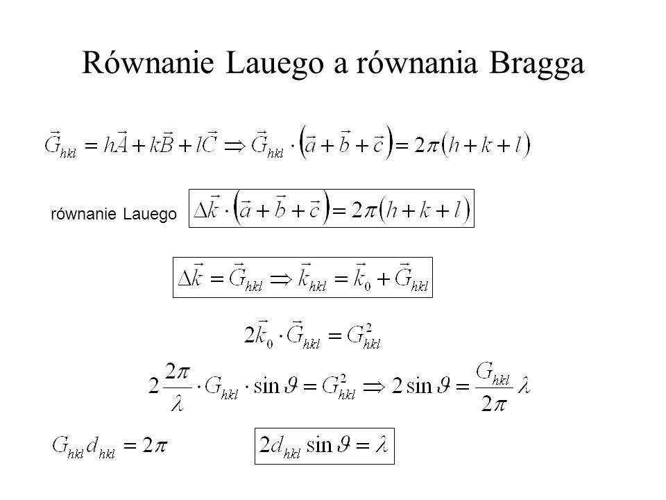 Równanie Lauego a równania Bragga