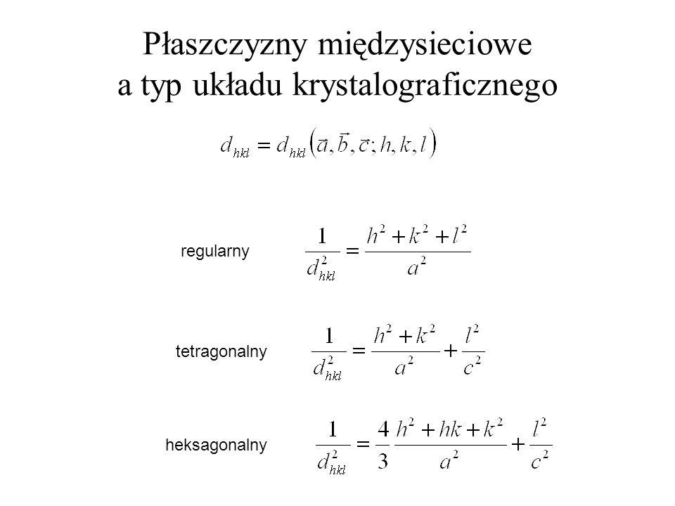 Płaszczyzny międzysieciowe a typ układu krystalograficznego