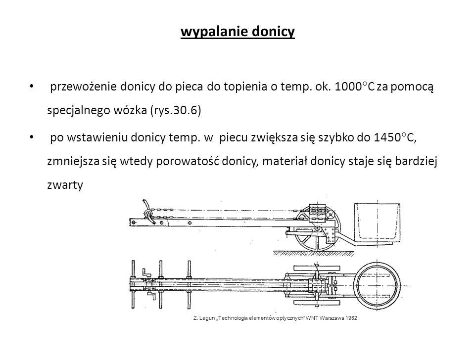 wypalanie donicy przewożenie donicy do pieca do topienia o temp. ok. 1000C za pomocą specjalnego wózka (rys.30.6)
