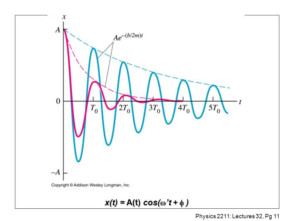 x(t) = A(t) cos('t + f )