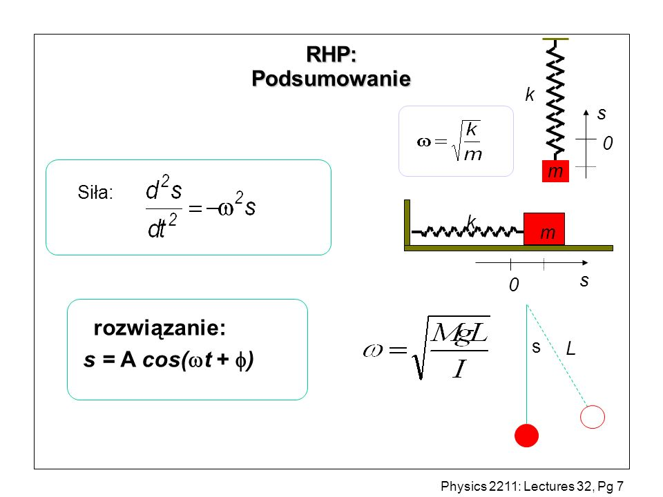 RHP: Podsumowanie s = A cos(t + ) k s m Siła: k m s rozwiązanie: s