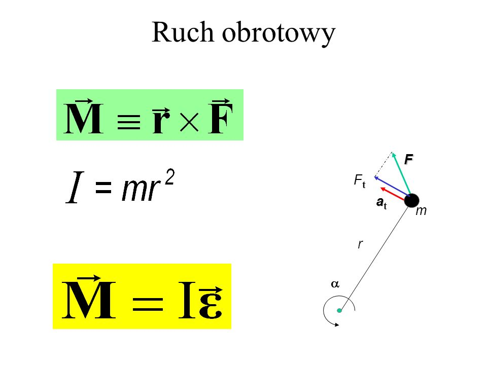Ruch obrotowy r at  F m Ft