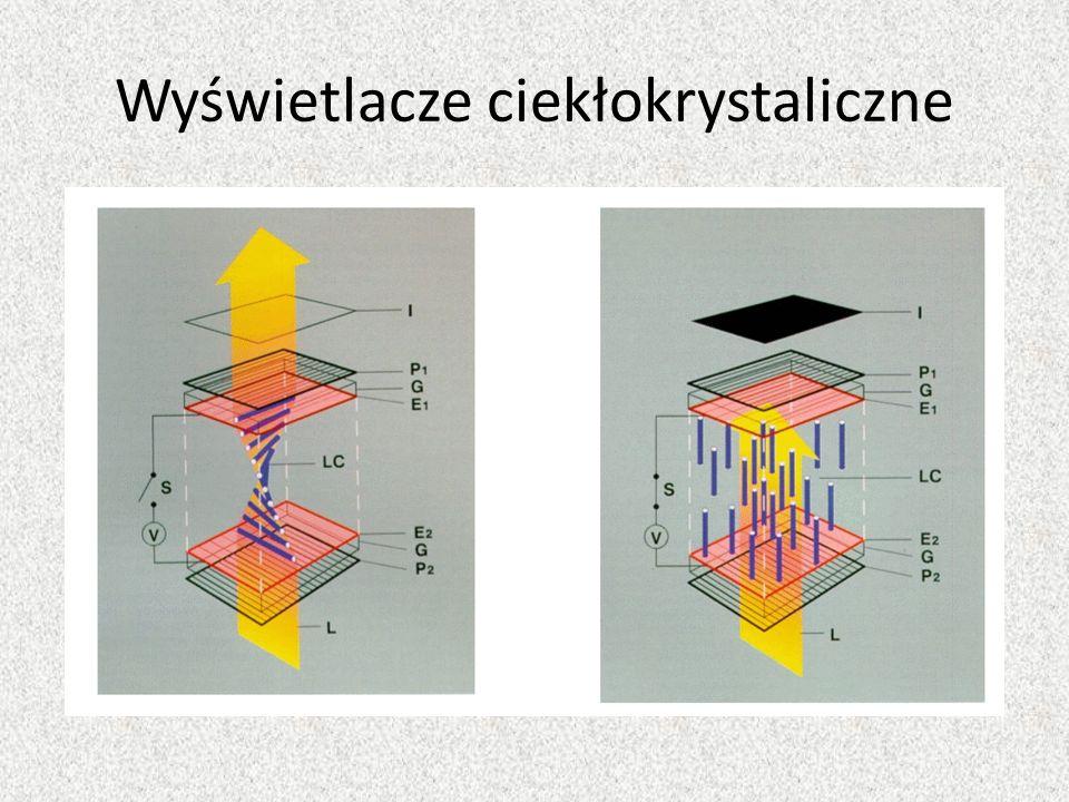 Wyświetlacze ciekłokrystaliczne