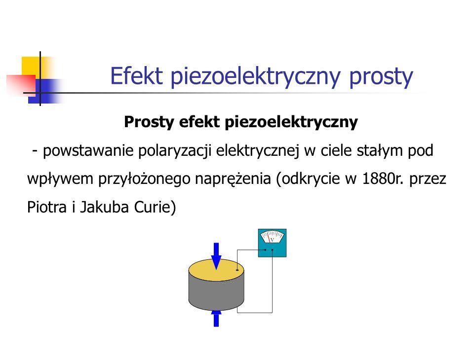 Efekt piezoelektryczny prosty