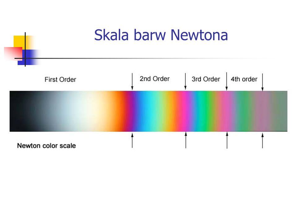 Skala barw Newtona
