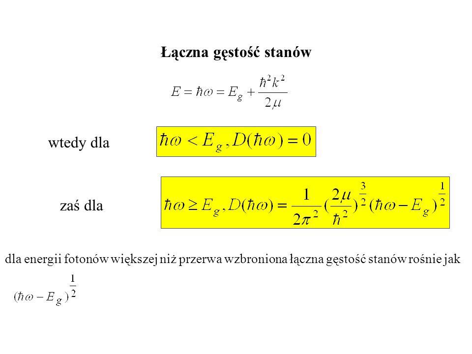 Łączna gęstość stanów wtedy dla zaś dla