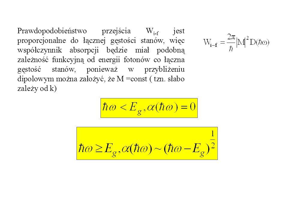 Prawdopodobieństwo przejścia Wi-f jest proporcjonalne do łącznej gęstości stanów, więc współczynnik absorpcji będzie miał podobną zależność funkcyjną od energii fotonów co łączna gęstość stanów, ponieważ w przybliżeniu dipolowym można założyć, że M =const ( tzn.