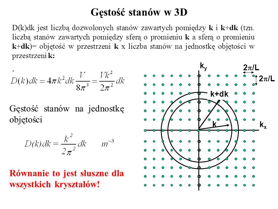 Gęstość stanów w 3D . Gęstość stanów na jednostkę objętości