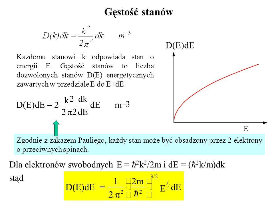 Gęstość stanów dE E 2m 2 1 = D(E)dE ÷ ø ö ç è æ p h D(E)dE 3 2 m dE dk