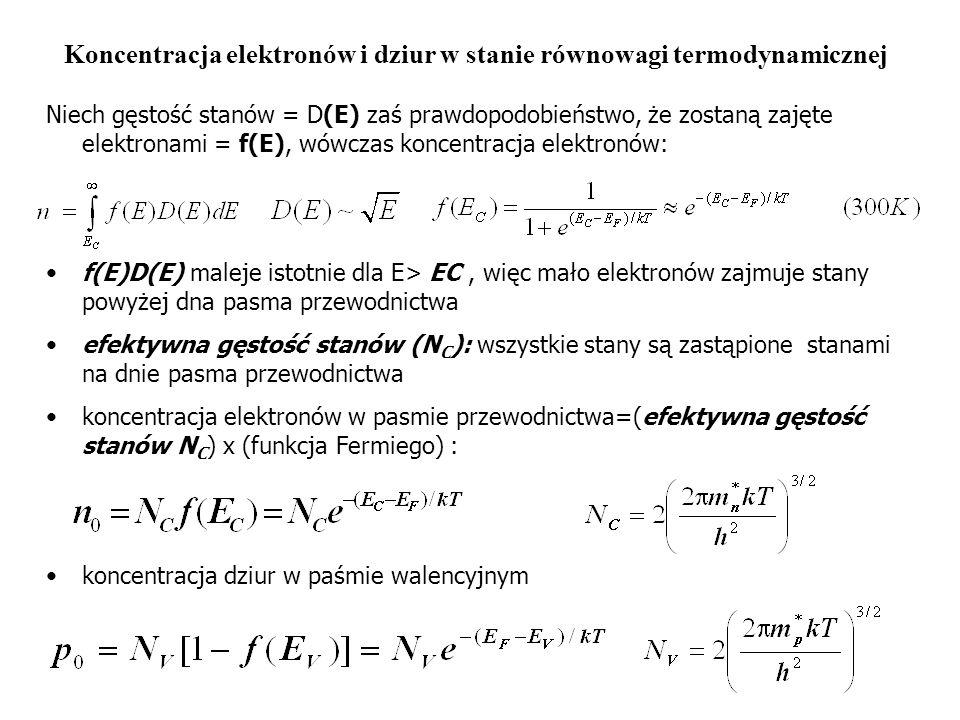 Koncentracja elektronów i dziur w stanie równowagi termodynamicznej