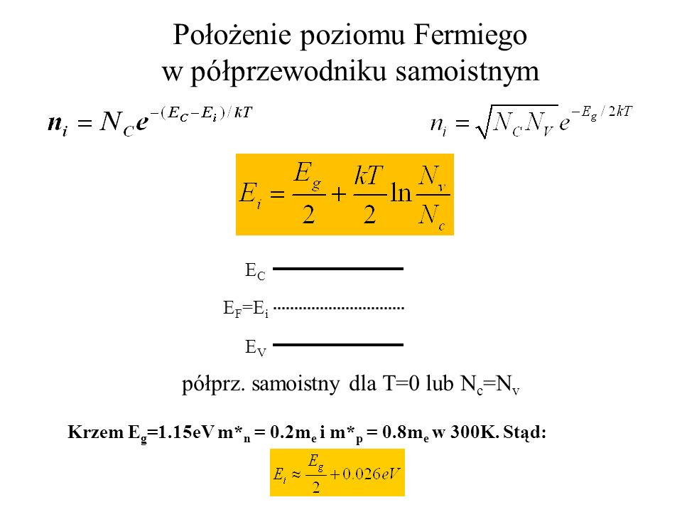 Położenie poziomu Fermiego w półprzewodniku samoistnym