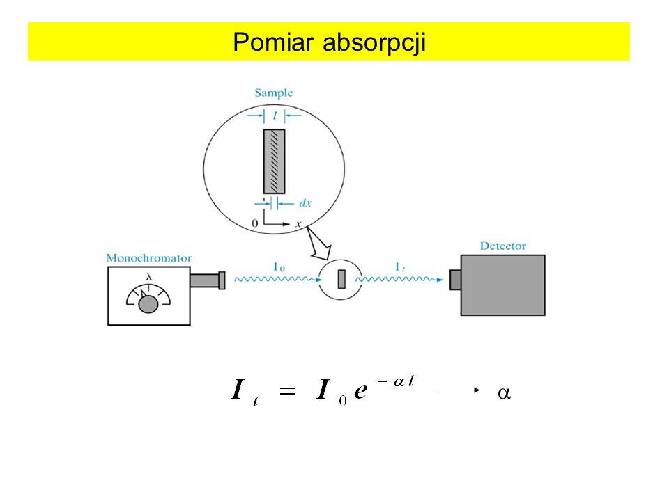 Pomiar absorpcji a