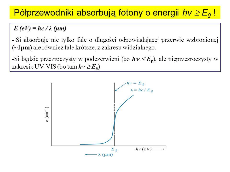 Półprzewodniki absorbują fotony o energii hν  Eg !