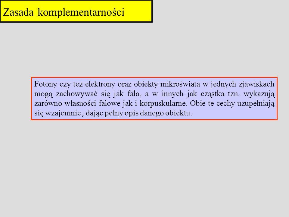 Zasada komplementarności