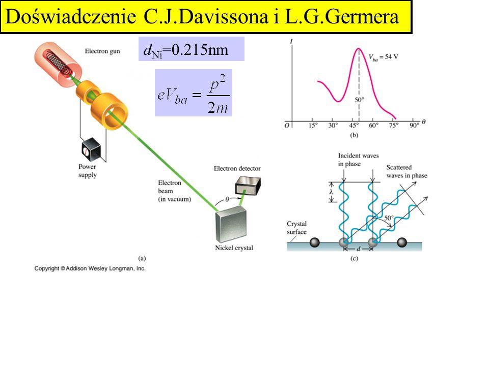 Doświadczenie C.J.Davissona i L.G.Germera
