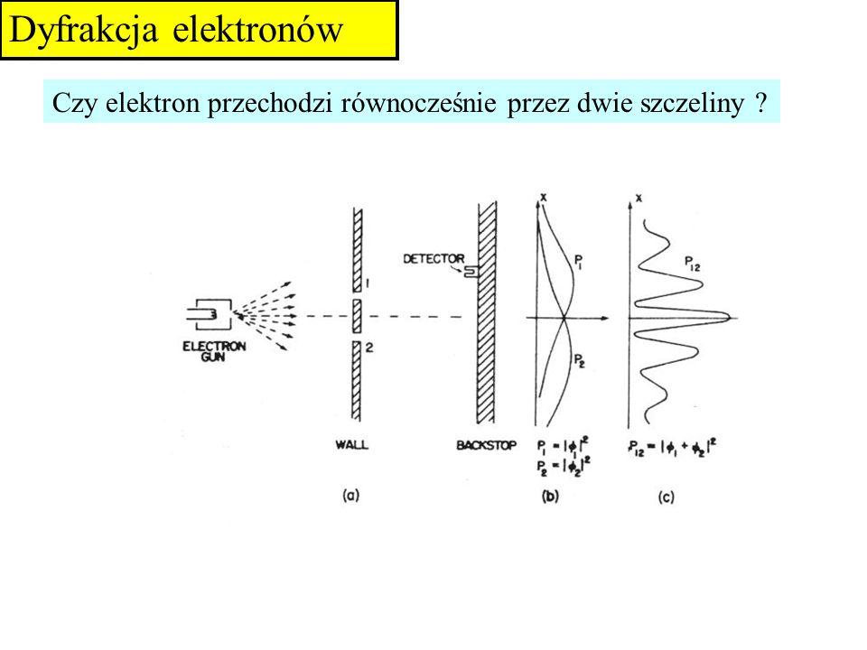 Dyfrakcja elektronów Czy elektron przechodzi równocześnie przez dwie szczeliny