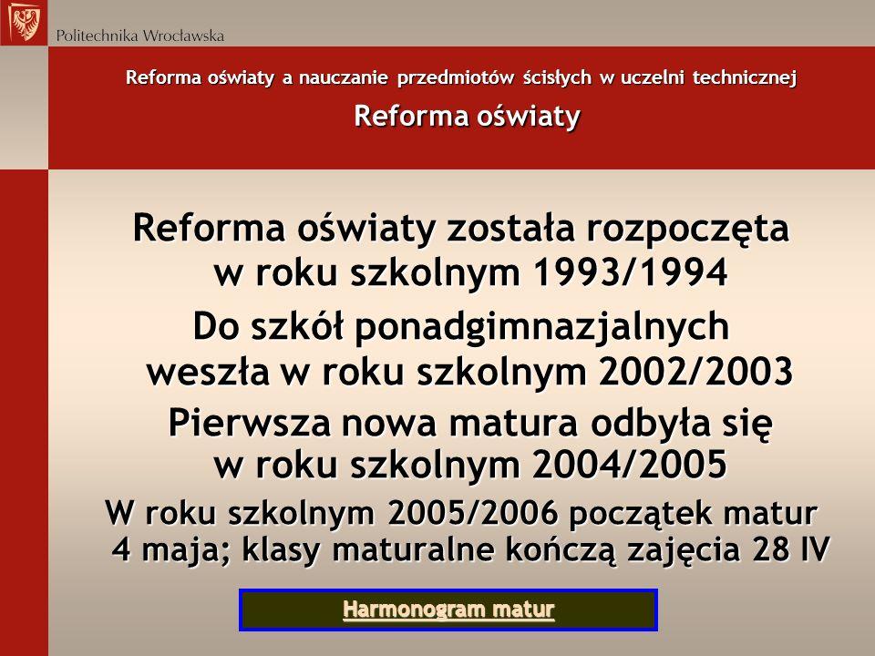 Reforma oświaty została rozpoczęta w roku szkolnym 1993/1994