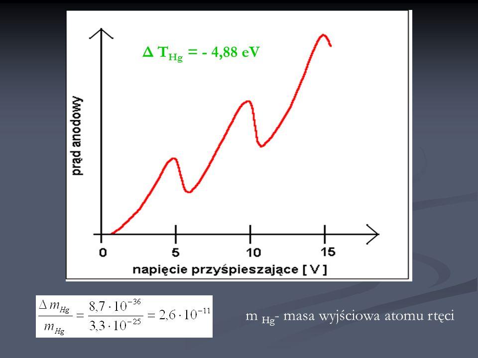 m Hg- masa wyjściowa atomu rtęci