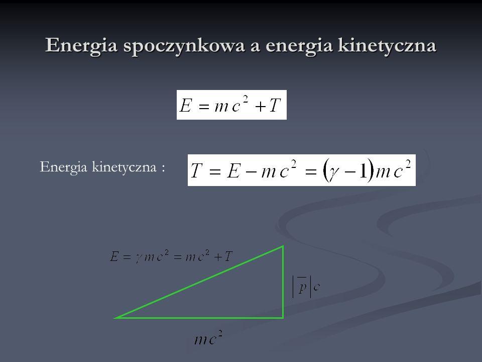 Energia spoczynkowa a energia kinetyczna