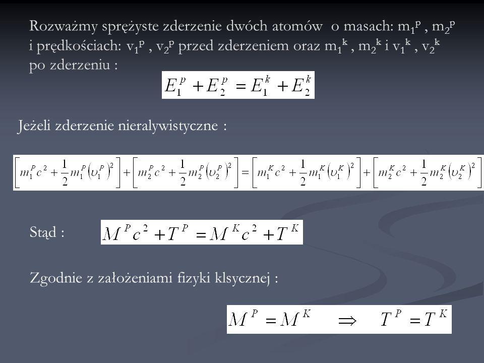 Rozważmy sprężyste zderzenie dwóch atomów o masach: m1p , m2p i prędkościach: v1p , v2p przed zderzeniem oraz m1k , m2k i v1k , v2k po zderzeniu :