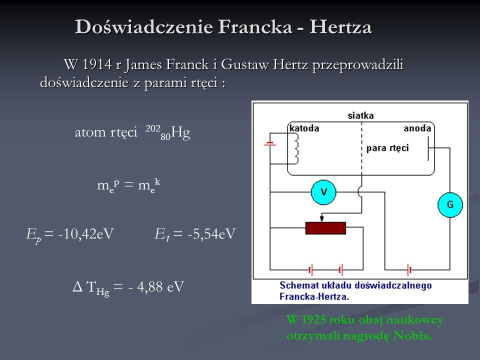 Doświadczenie Francka - Hertza