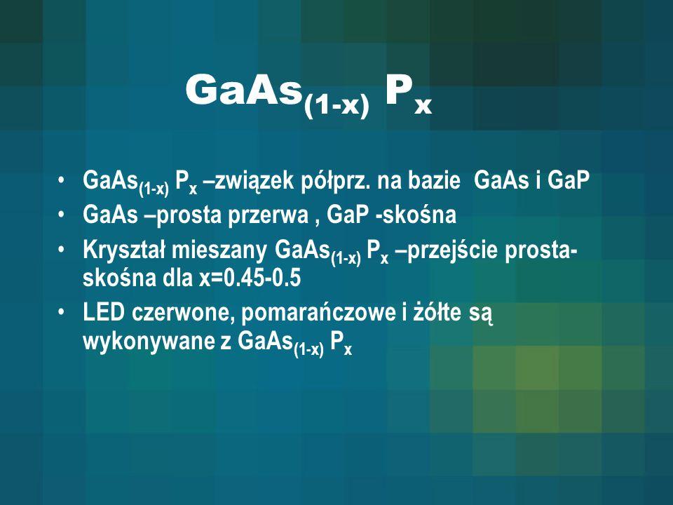 GaAs(1-x) Px GaAs(1-x) Px –związek półprz. na bazie GaAs i GaP