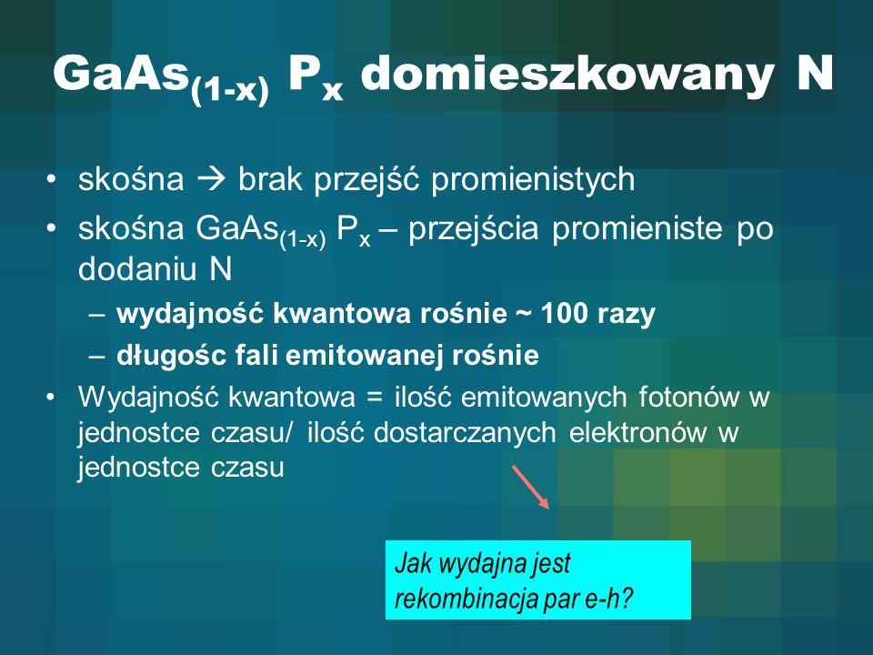 GaAs(1-x) Px domieszkowany N