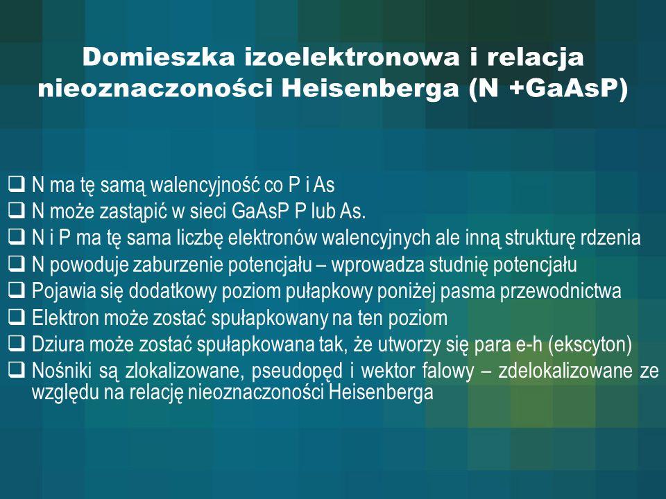 Domieszka izoelektronowa i relacja nieoznaczoności Heisenberga (N +GaAsP)