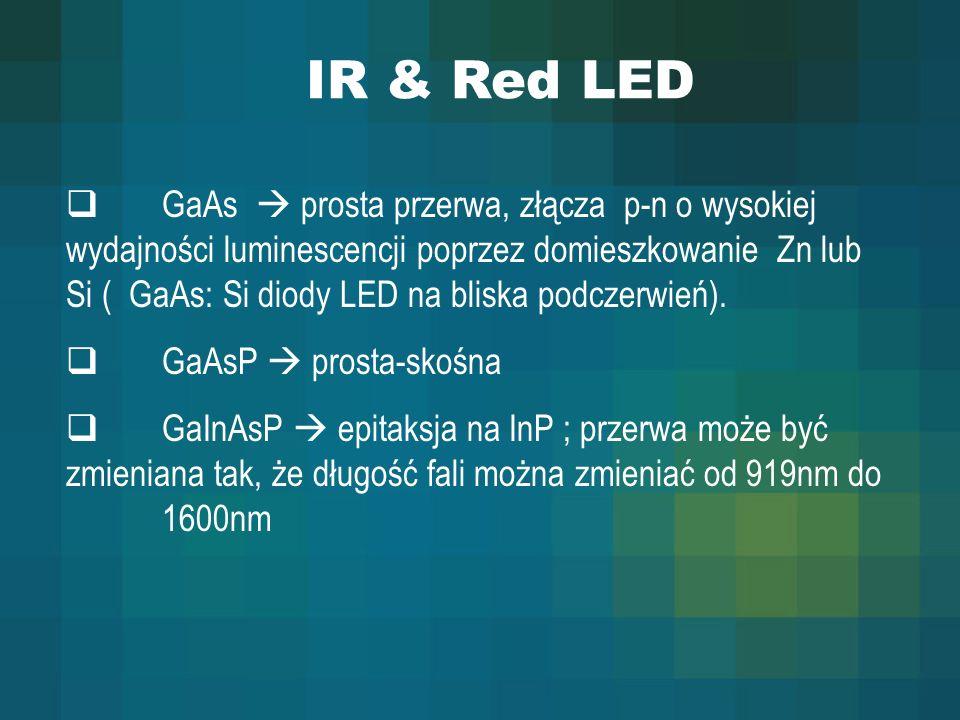 IR & Red LED