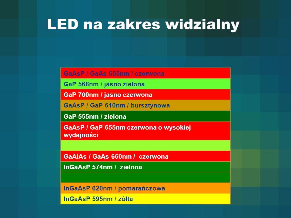 LED na zakres widzialny