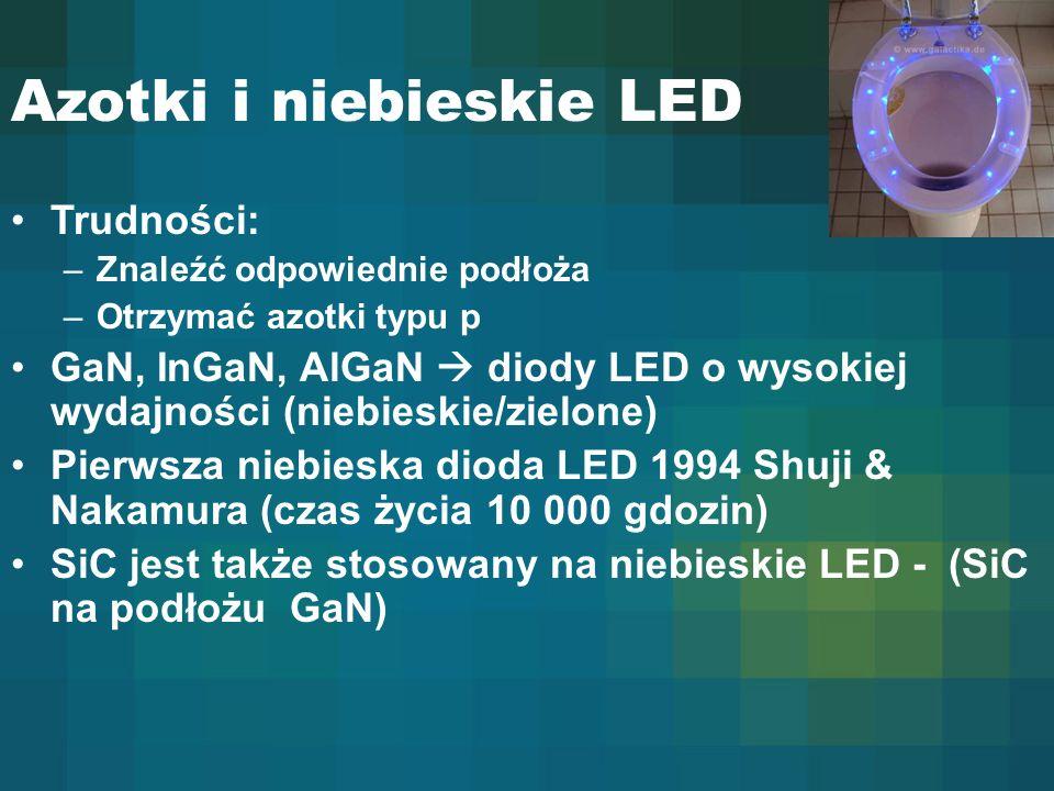 Azotki i niebieskie LED