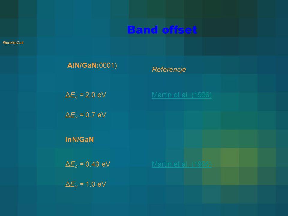 Band offset AIN/GaN(0001) Referencje ΔEc = 2.0 eV Martin et al. (1996)