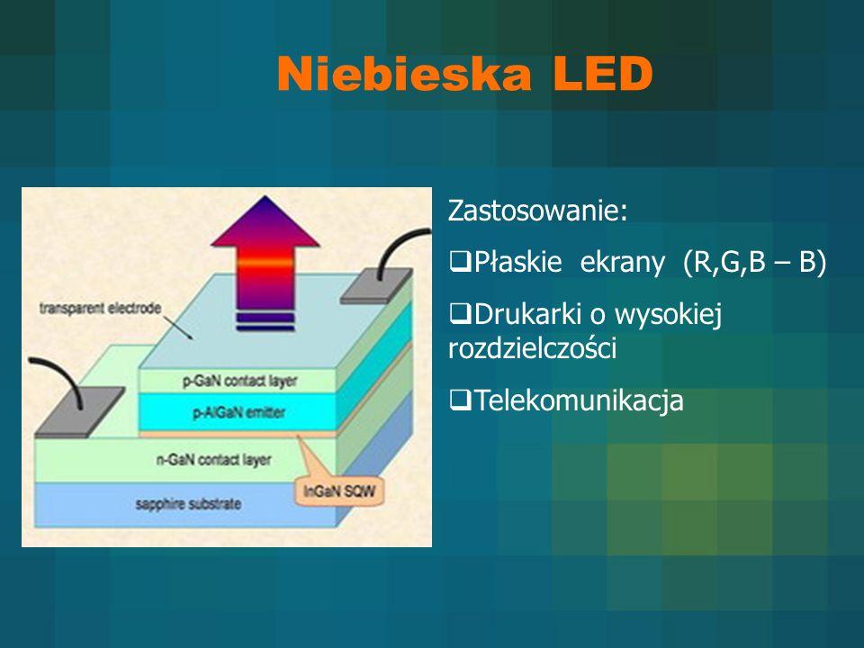 Niebieska LED Zastosowanie: Płaskie ekrany (R,G,B – B)