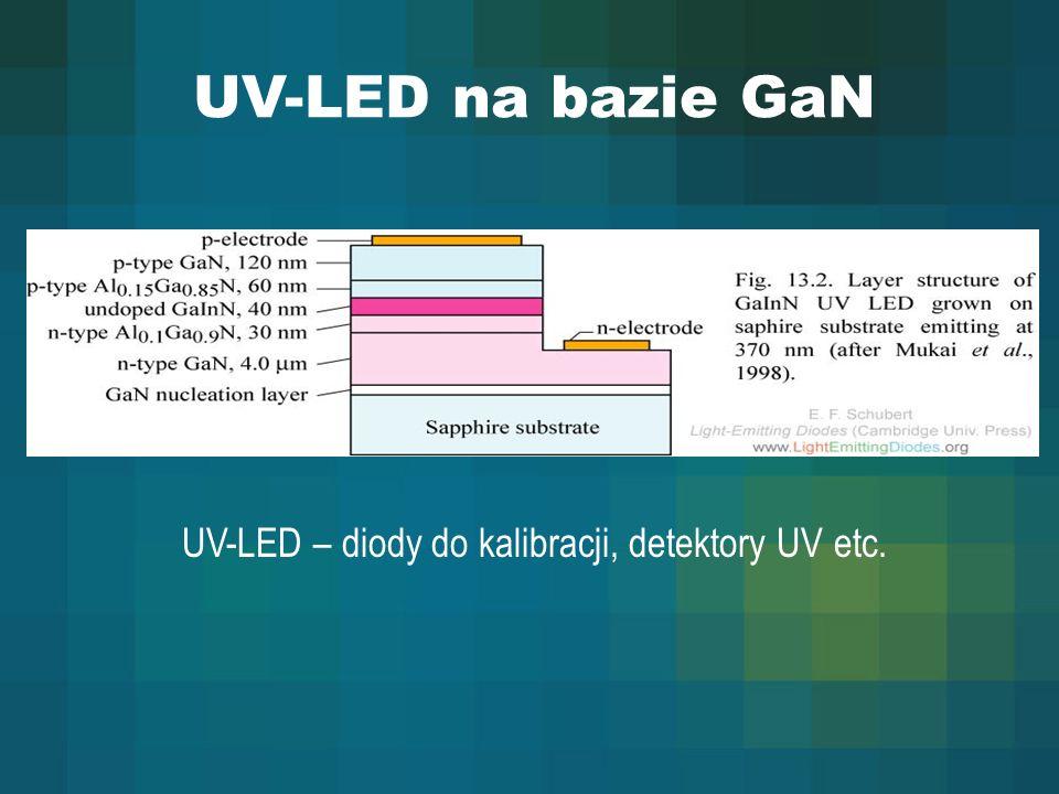 UV-LED – diody do kalibracji, detektory UV etc.