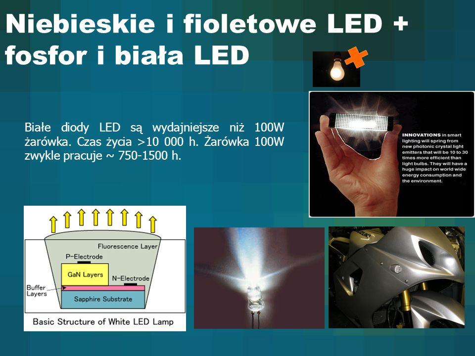 Niebieskie i fioletowe LED + fosfor i biała LED