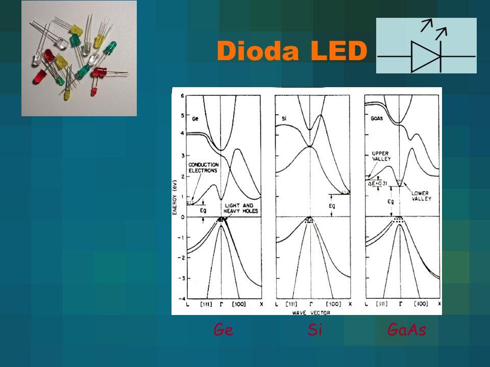 Dioda LED Ge Si GaAs