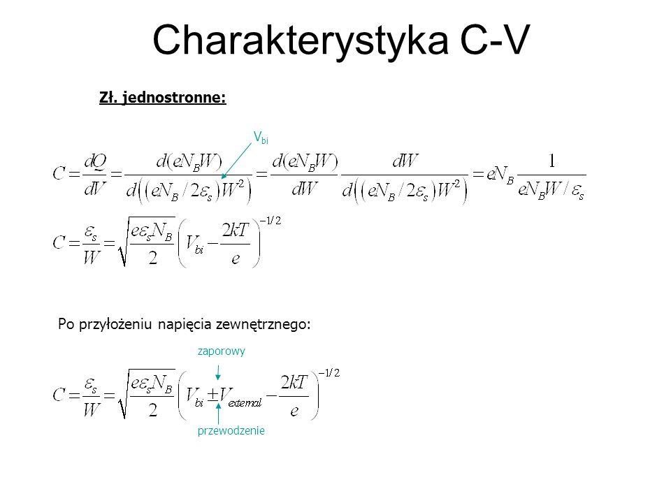 Charakterystyka C-V Zł. jednostronne: