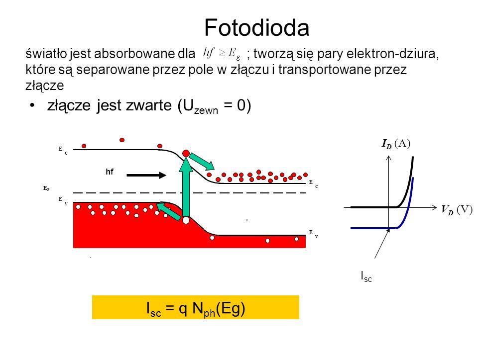 Fotodioda złącze jest zwarte (Uzewn = 0) Isc = q Nph(Eg)