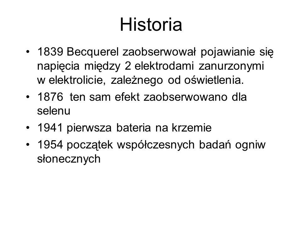 Historia 1839 Becquerel zaobserwował pojawianie się napięcia między 2 elektrodami zanurzonymi w elektrolicie, zależnego od oświetlenia.