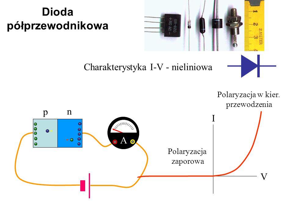Dioda półprzewodnikowa