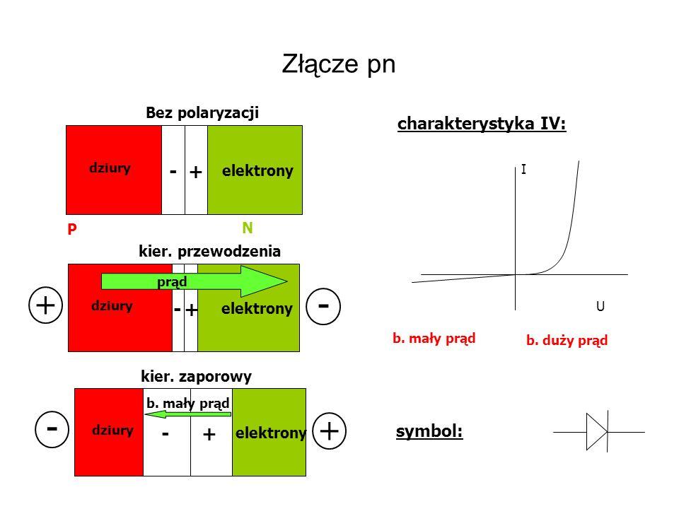 - + - + Złącze pn - + charakterystyka IV: symbol: Bez polaryzacji