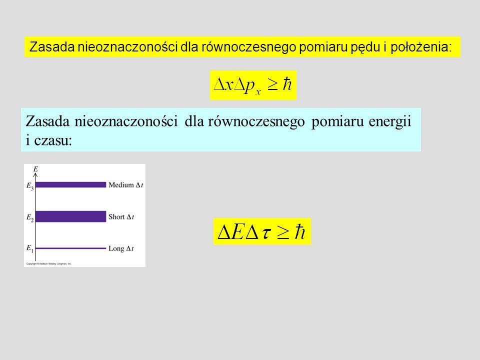 Zasada nieoznaczoności dla równoczesnego pomiaru energii i czasu:
