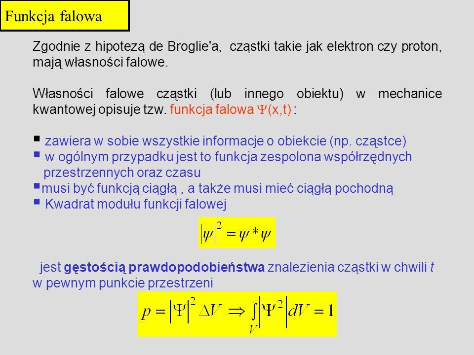 Funkcja falowa Zgodnie z hipotezą de Broglie a, cząstki takie jak elektron czy proton, mają własności falowe.