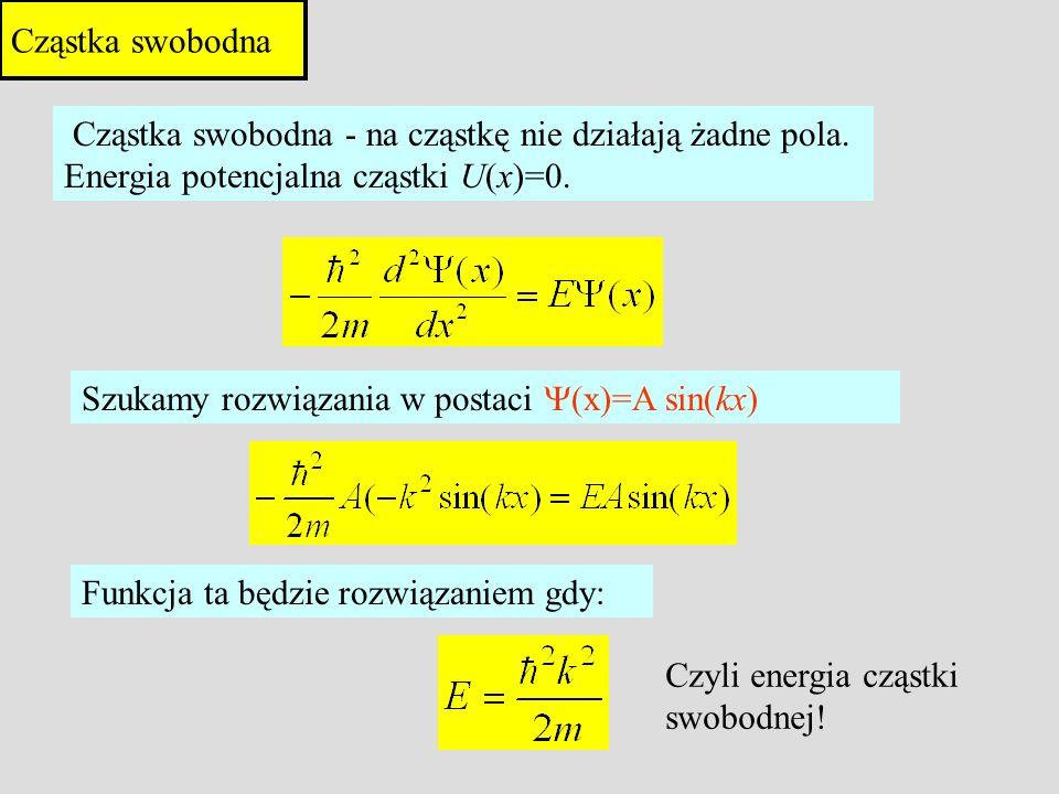 Cząstka swobodna Cząstka swobodna - na cząstkę nie działają żadne pola. Energia potencjalna cząstki U(x)=0.