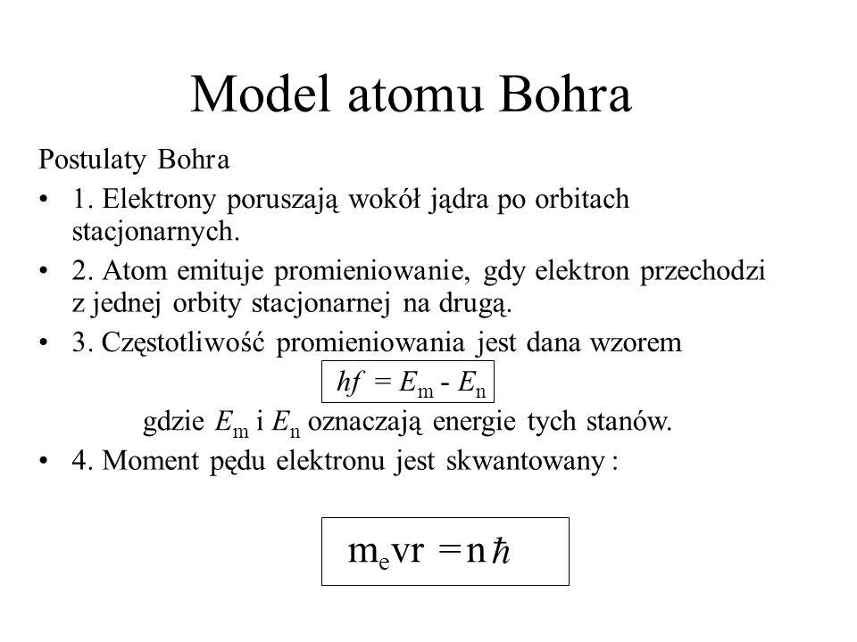 Model a tom u Bohr a m v r = n h Postulaty Bohr a • 1.