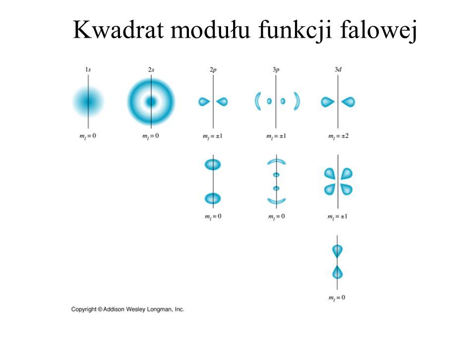 Kwadrat modułu funkcji falowej