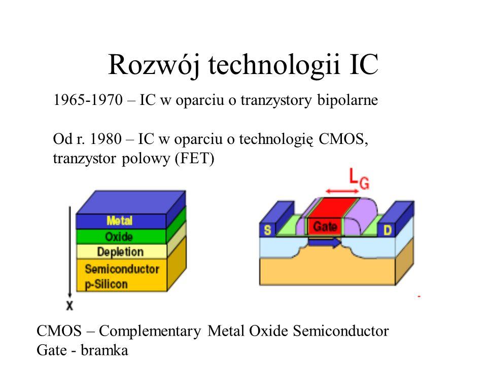 Rozwój technologii IC 1965-1970 – IC w oparciu o tranzystory bipolarne