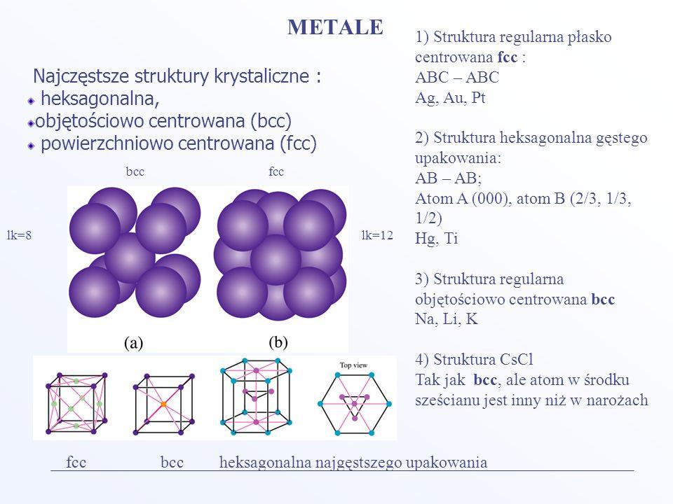METALE Najczęstsze struktury krystaliczne : heksagonalna,
