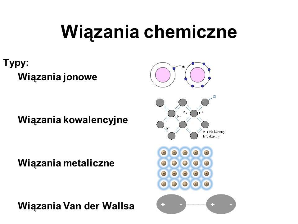 Wiązania chemiczne Typy: Wiązania jonowe Wiązania kowalencyjne